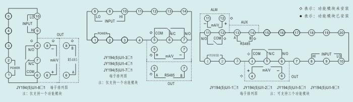 jy19 系列可编程数显电压,电流表